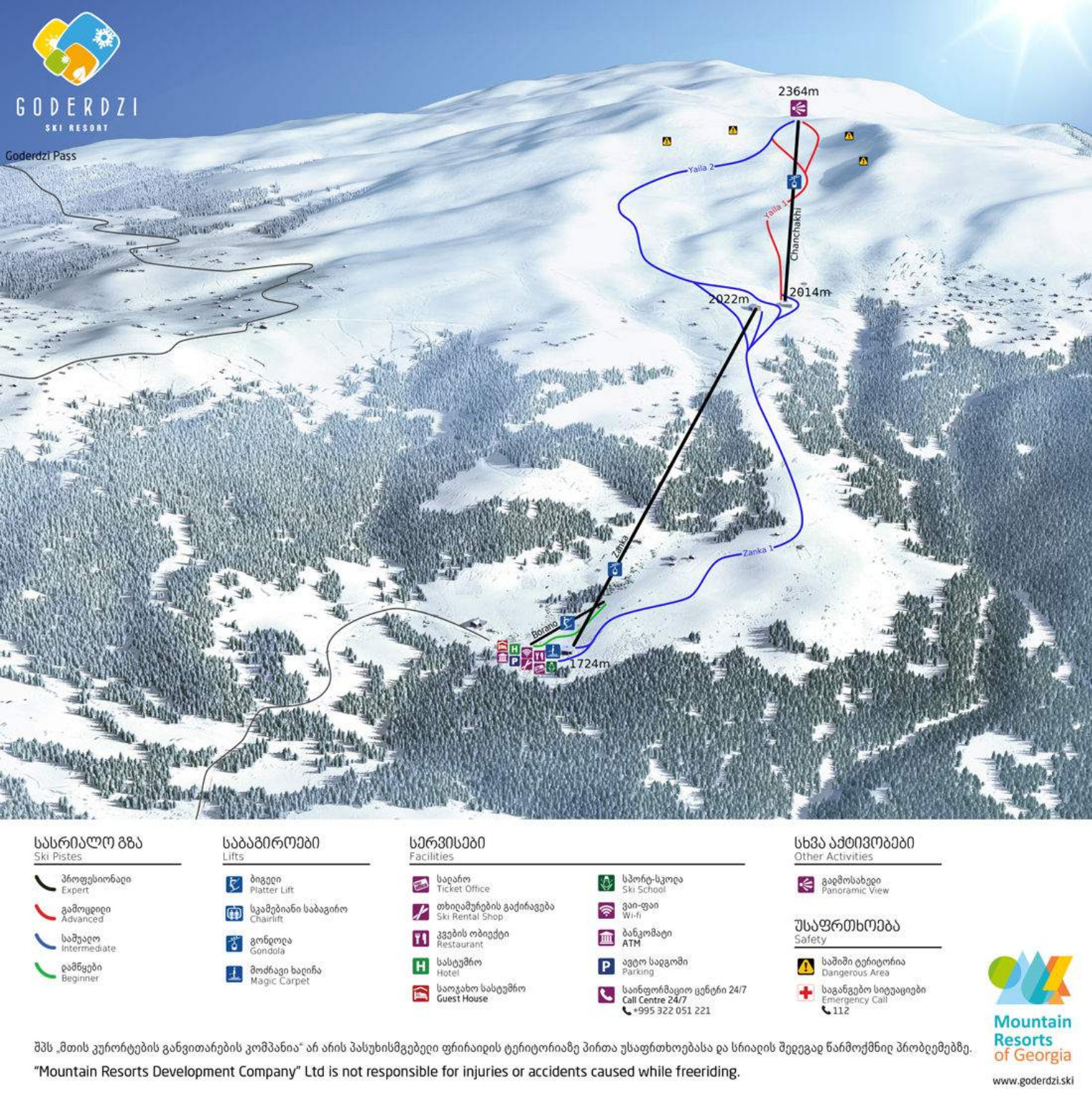 Goderdzi Piste / Trail Map