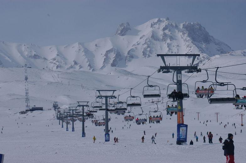 MT.ERCiYES Ski Centre, Erciyes Ski Resort