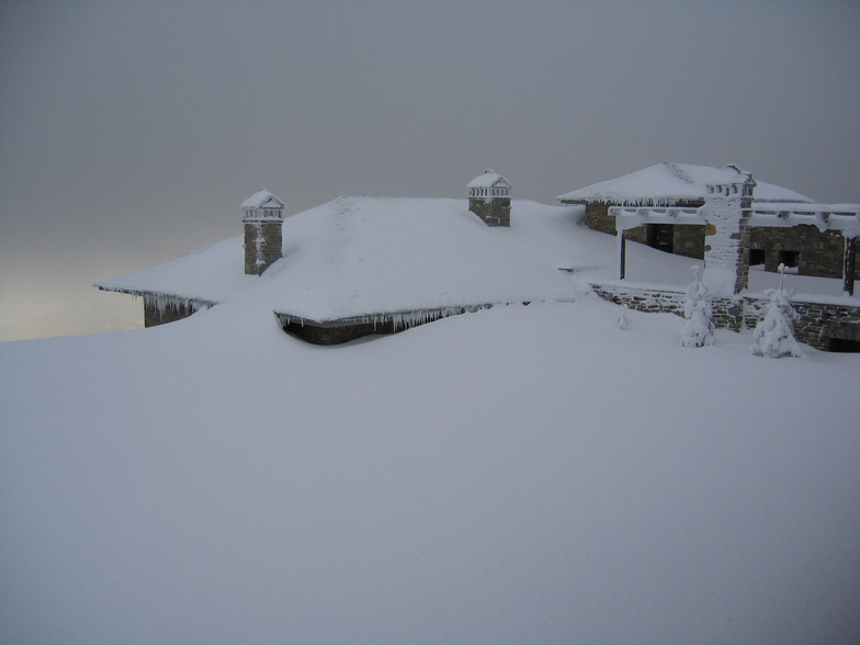 Winter 2006, Pilion