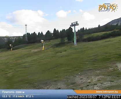 Banskoの雪を表すウェブカメラのライブ映像