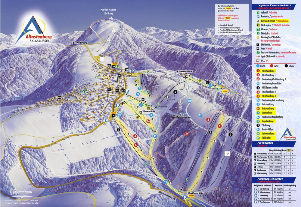 Altastenberg Piste / Trail Map