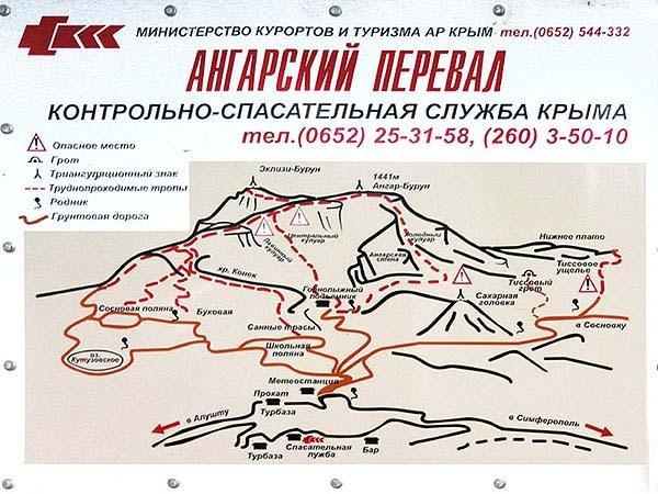 Angarskyi Pass Piste / Trail Map