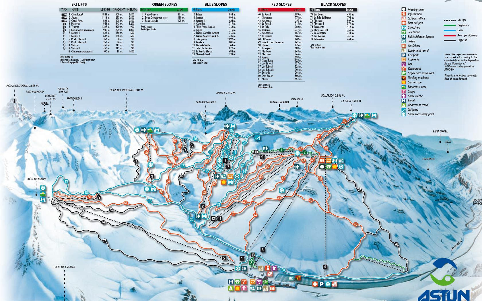 Astún Piste / Trail Map