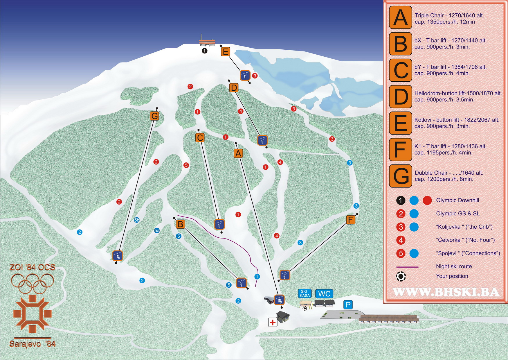 Bjelašnica Piste / Trail Map