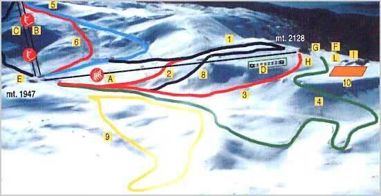 Campo Imperatore Piste / Trail Map