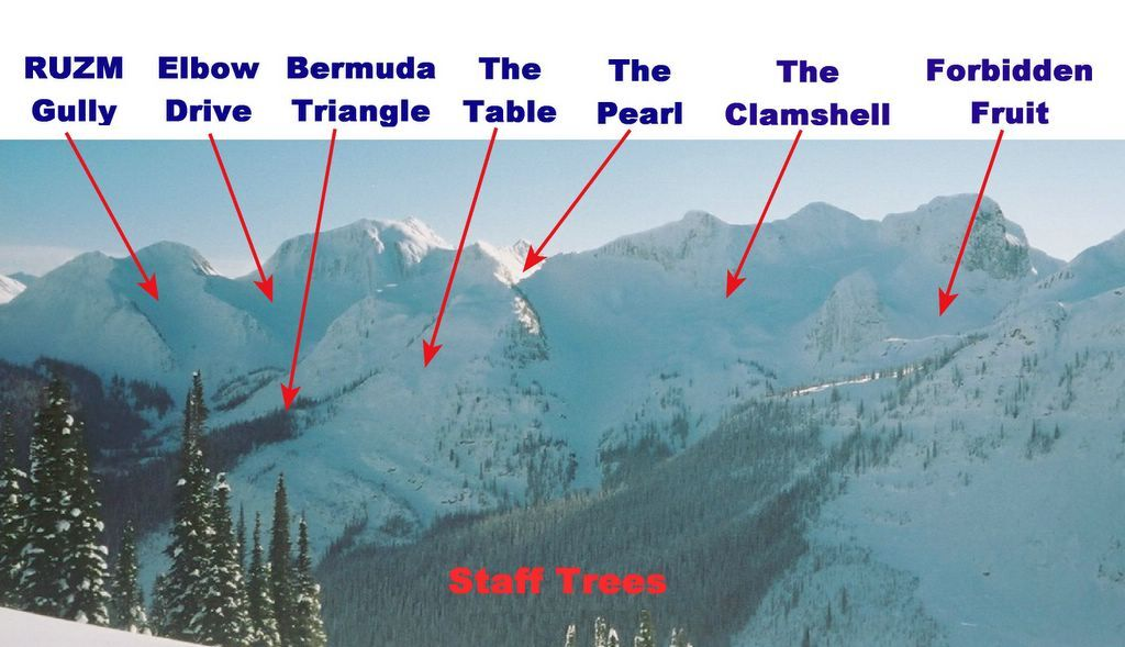 Chatter Creek Piste / Trail Map