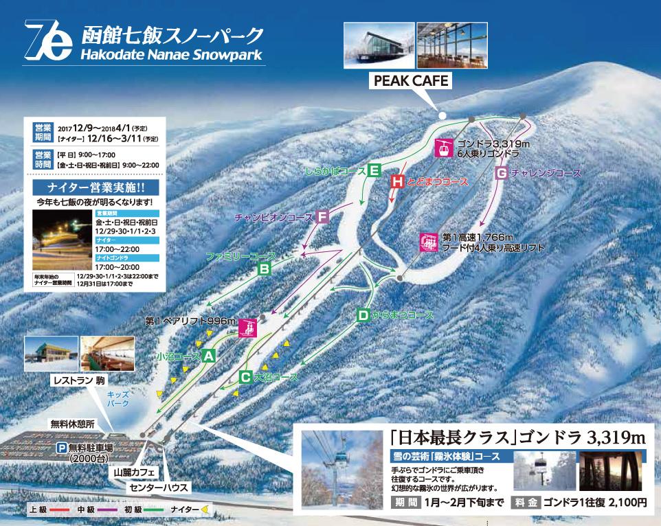 Hakodate Nanae Piste / Trail Map