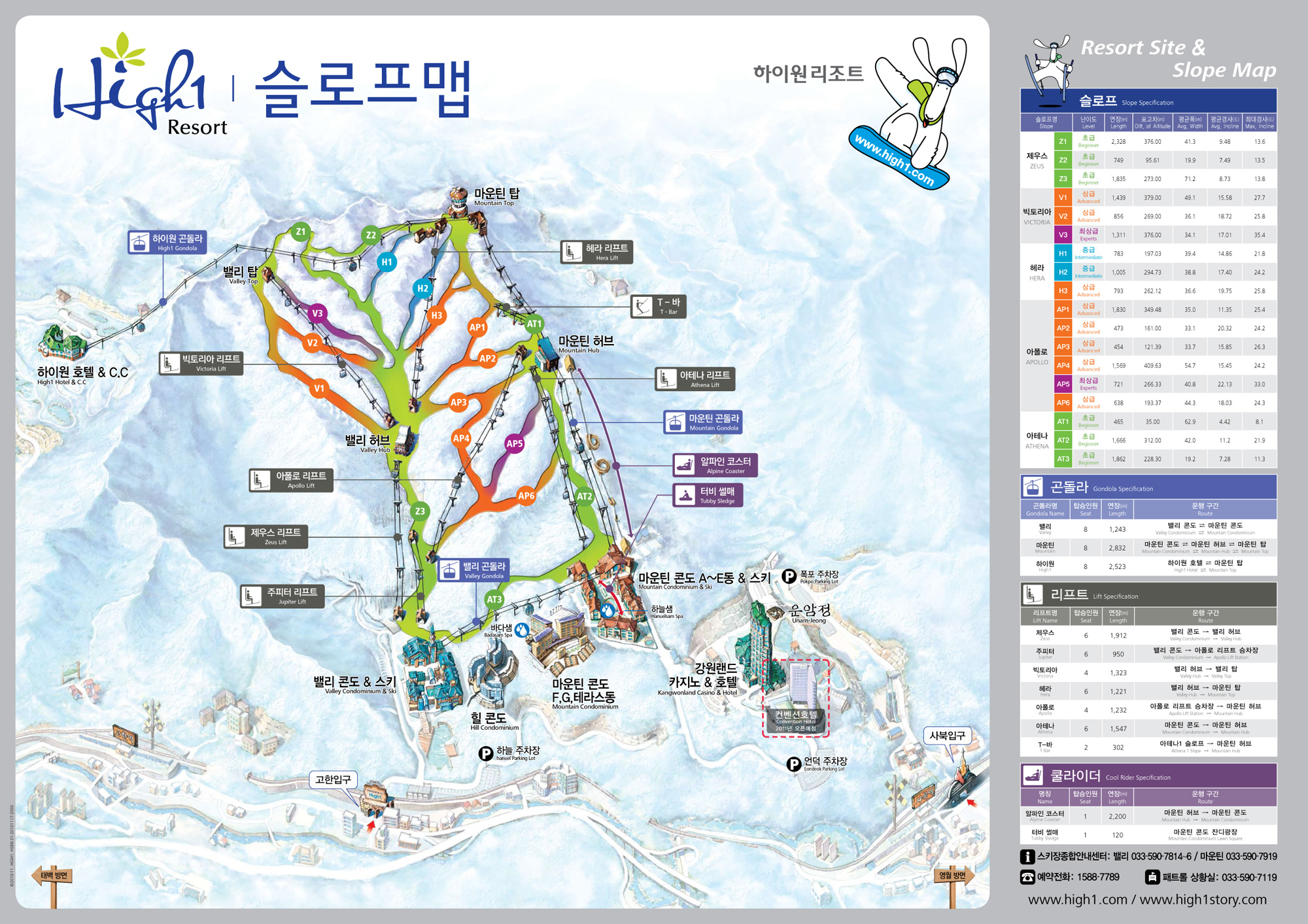 High1 Ski Resort Piste / Trail Map