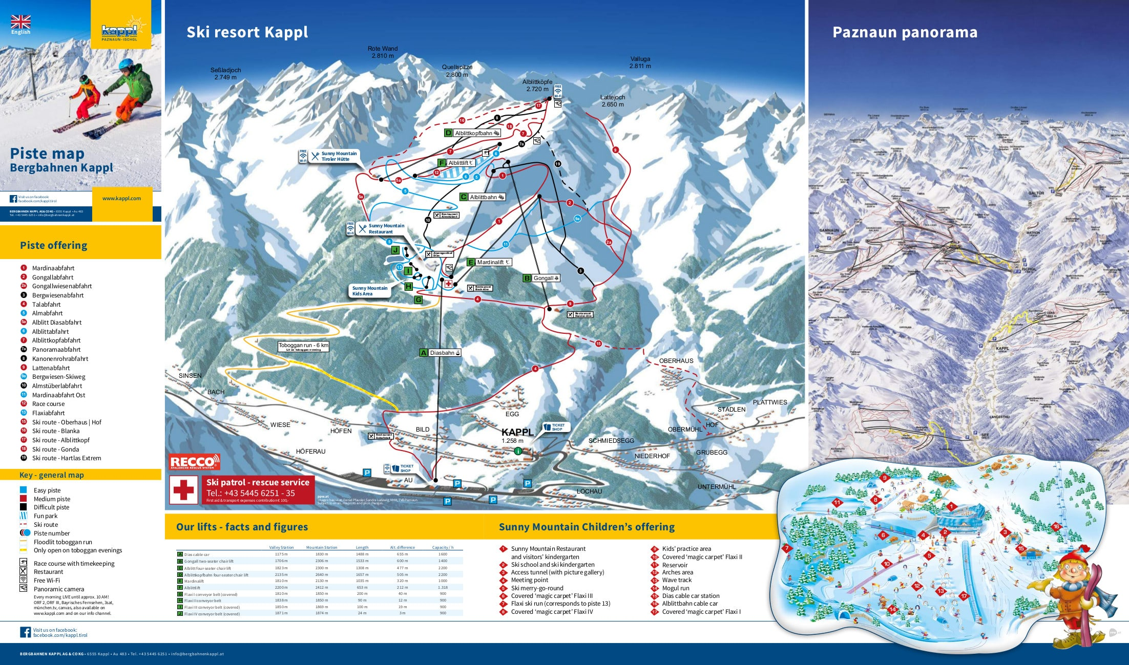 Kappl Piste / Trail Map