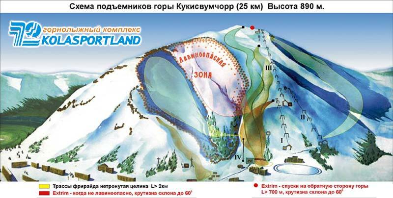 Kirovsk Piste / Trail Map
