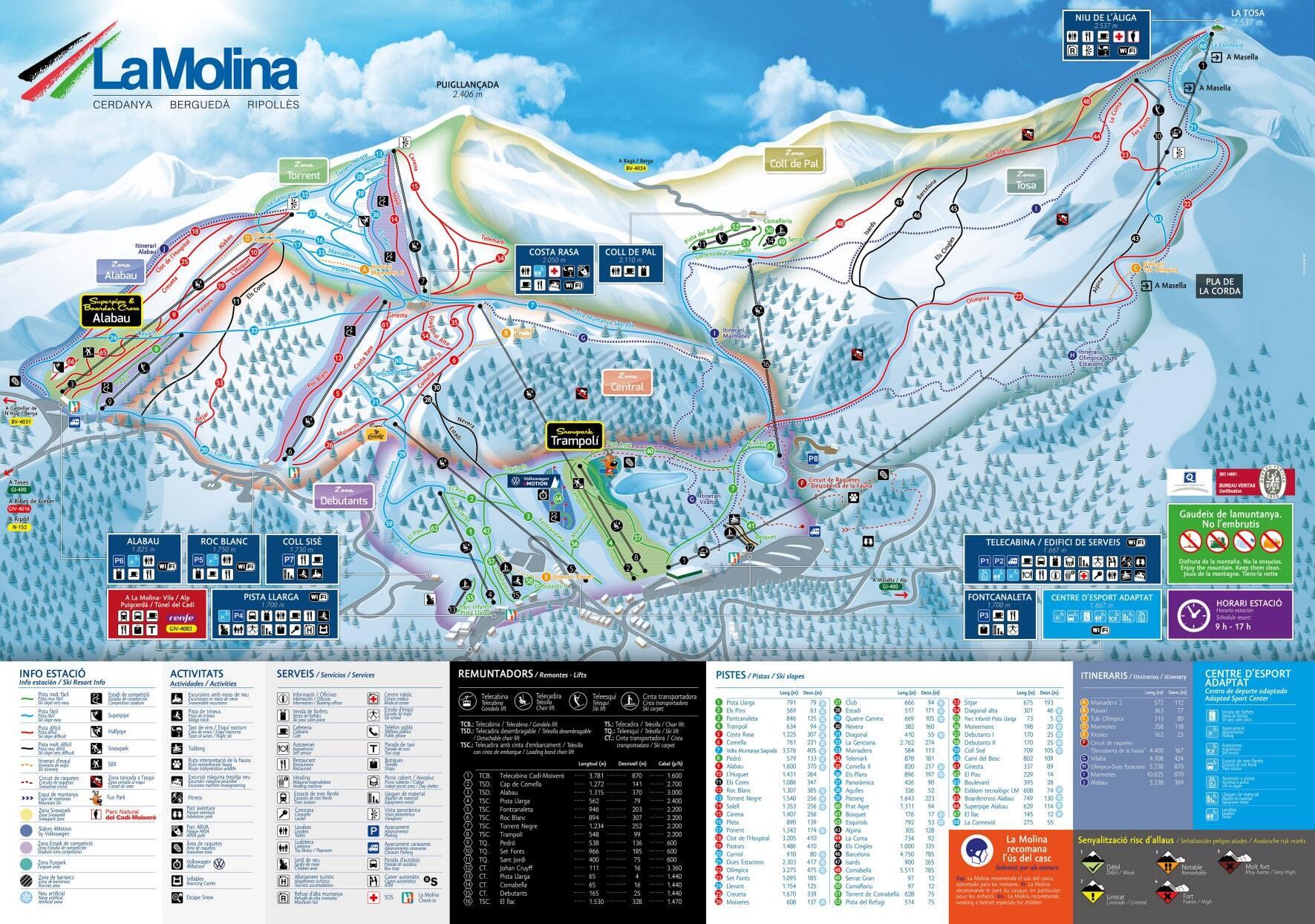 La Molina Piste / Trail Map