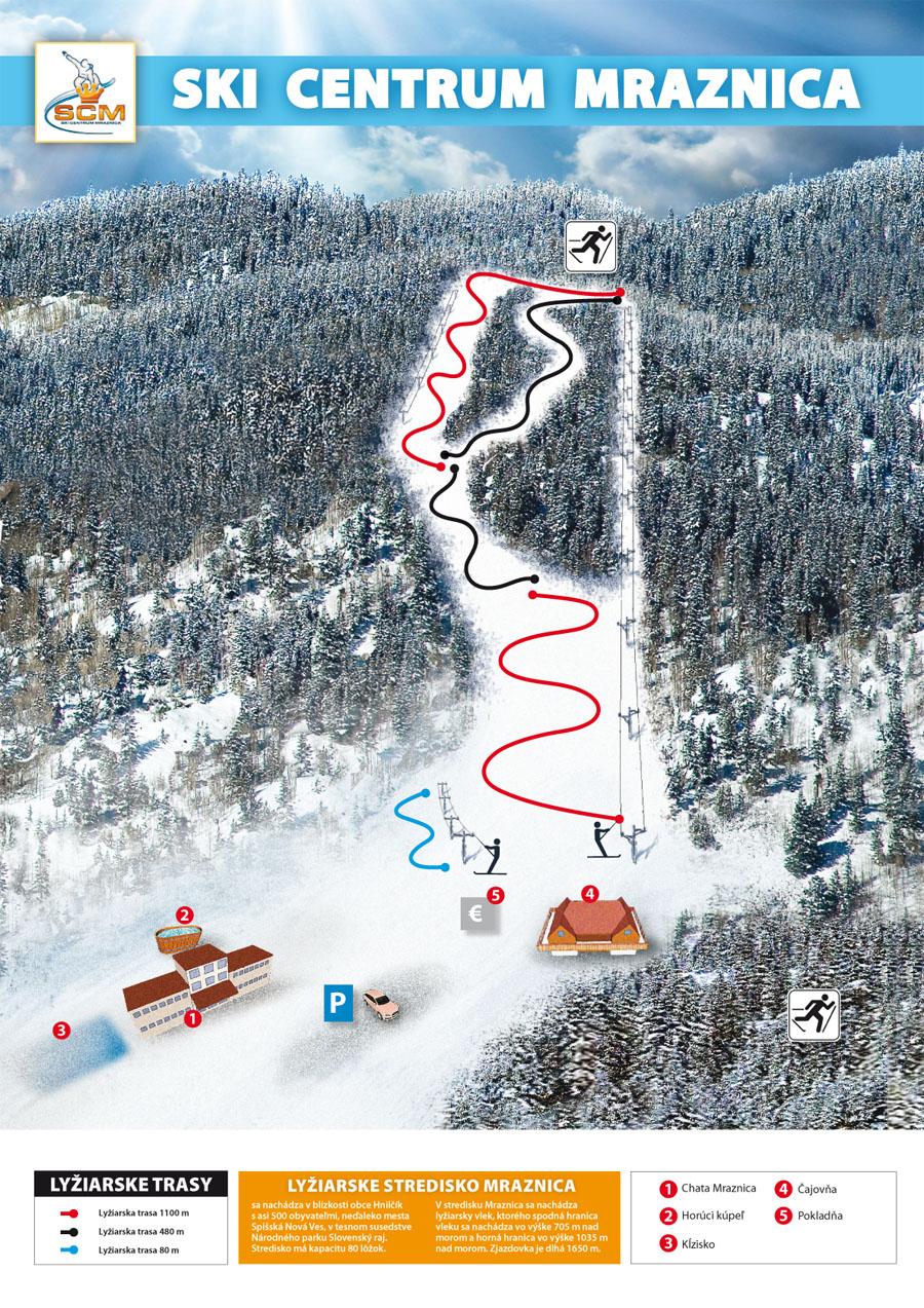 Mraznica - Hnilčík Piste / Trail Map