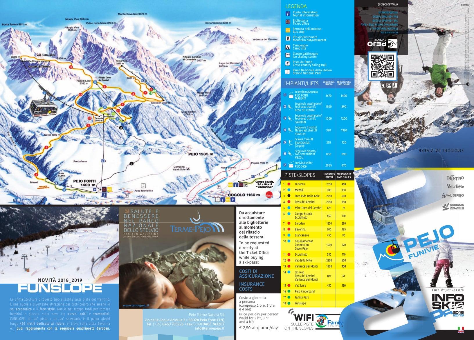 Pejo Piste / Trail Map