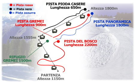 Piazzatorre Piste / Trail Map