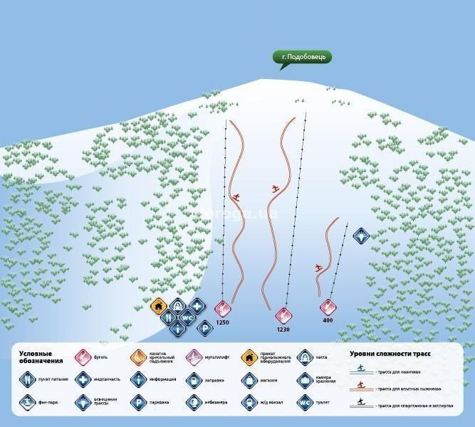 Podobovets Piste / Trail Map