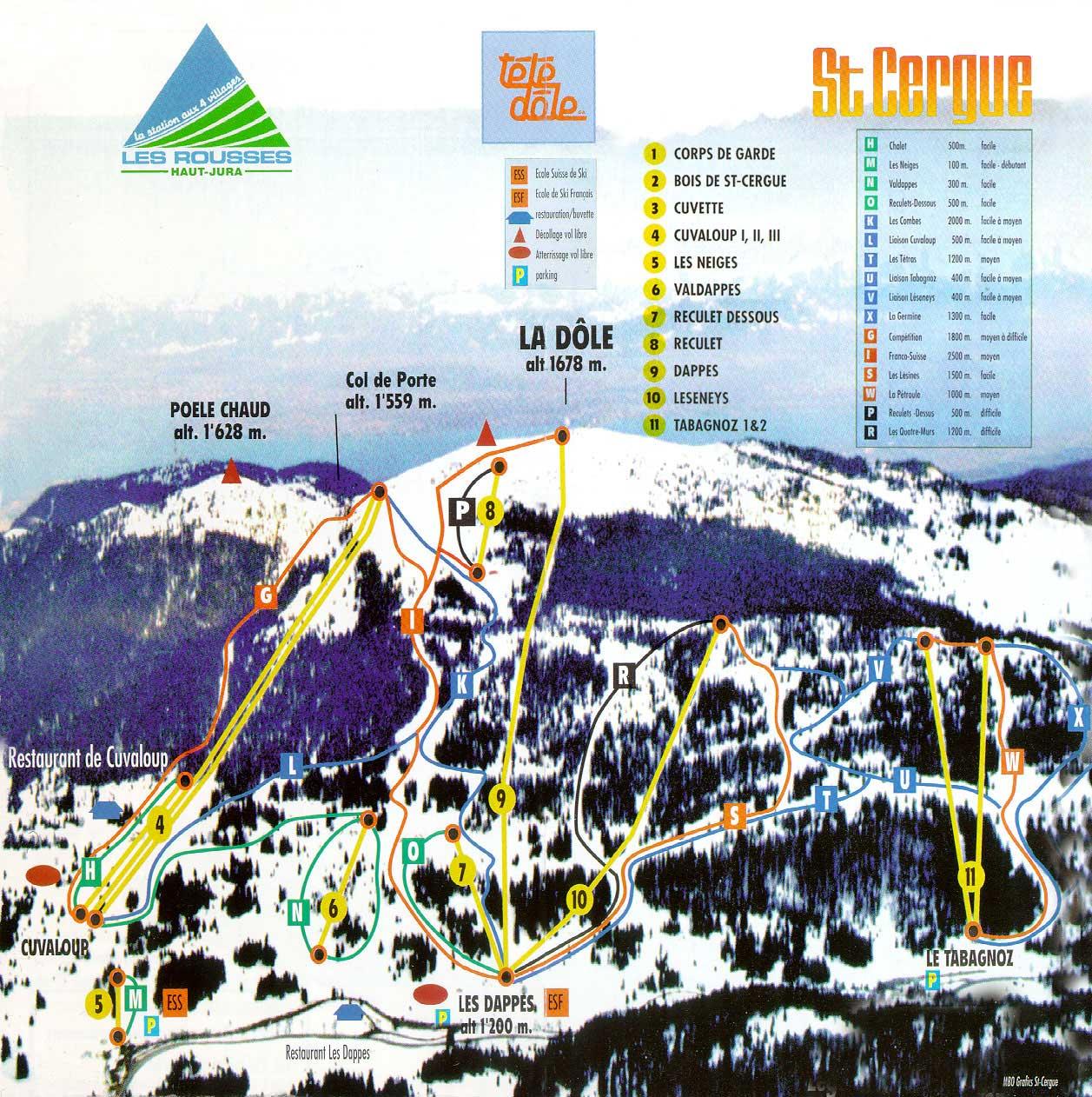 St-Cergue - La Dôle Piste / Trail Map