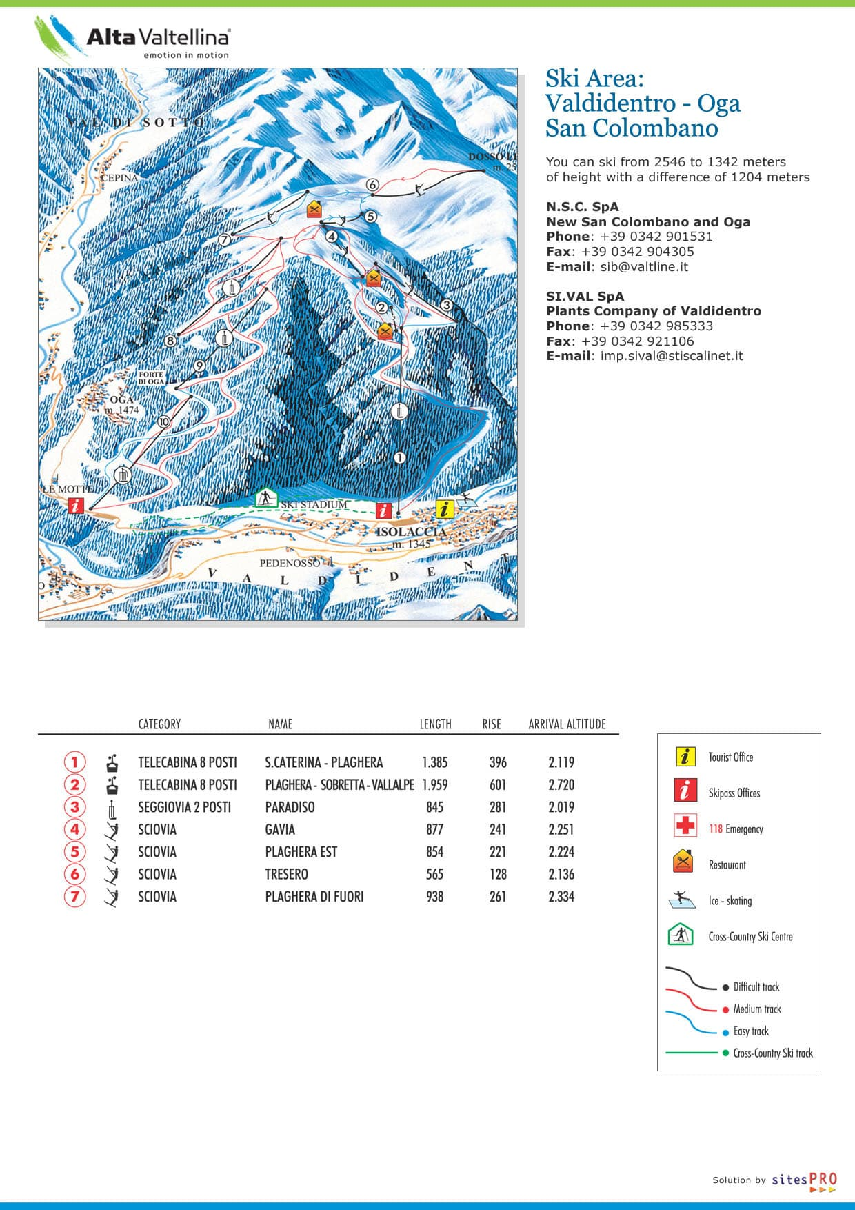 Valdidentro Piste / Trail Map