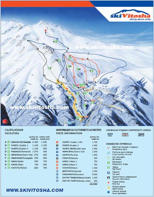 Vitosha Piste / Trail Map