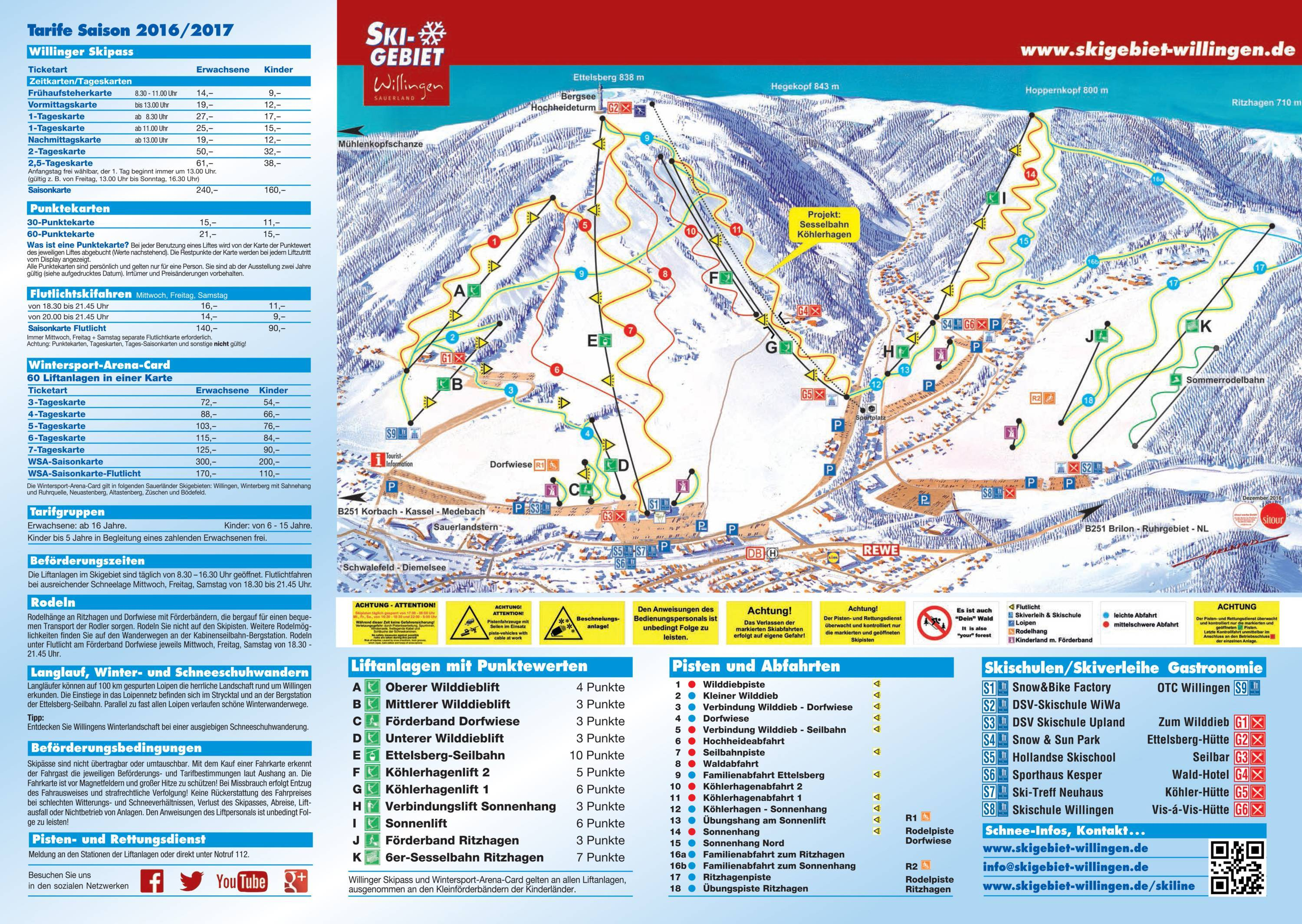 Willingen-Upland Piste / Trail Map