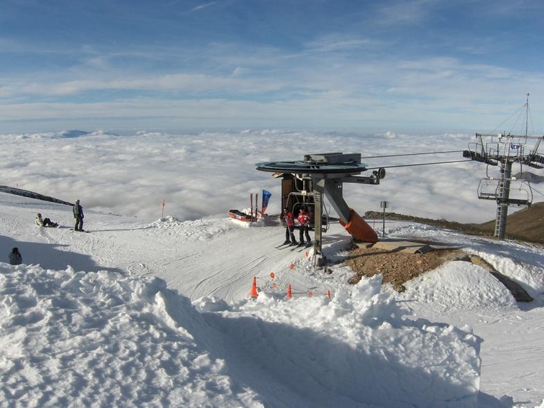 Sierra de Béjar - La Covatilla snow