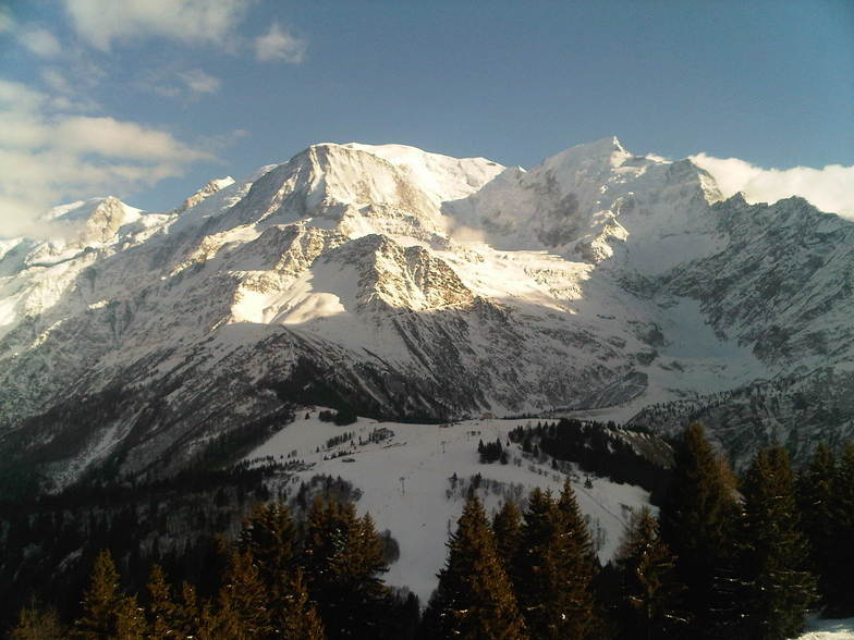 View To A Thrill, Les Houches