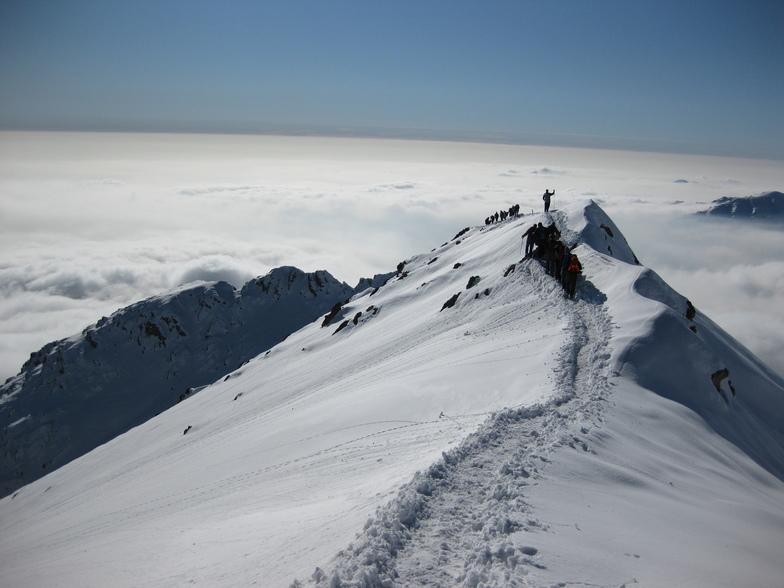 Kolakchal Summit