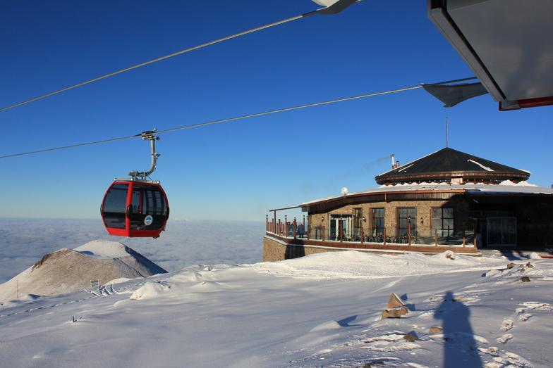 öksüzler yurdu LİFOS cafe&restaurant, Erciyes Ski Resort