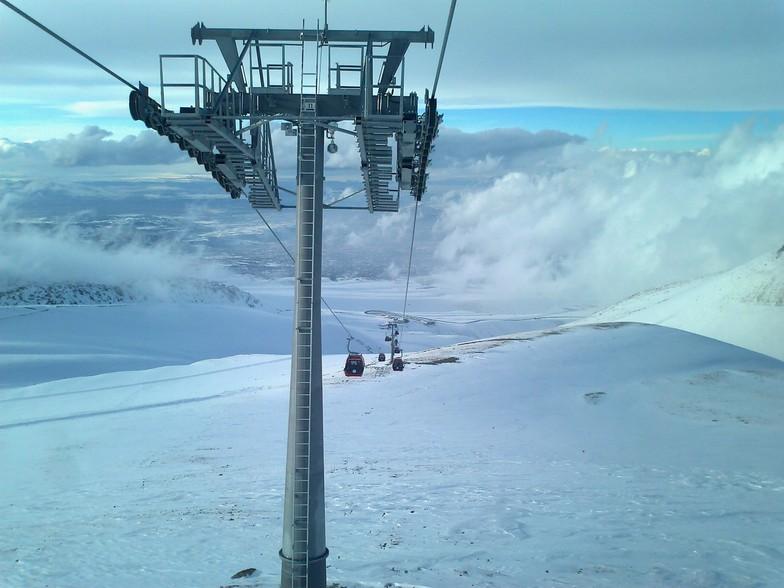 hacılar pisti kondol, Erciyes Ski Resort