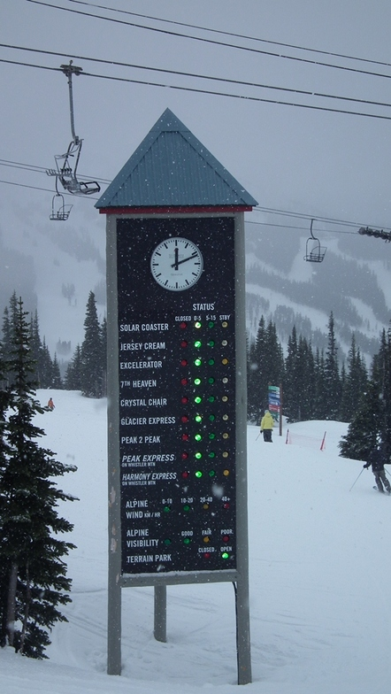 Great day, Whistler Blackcomb
