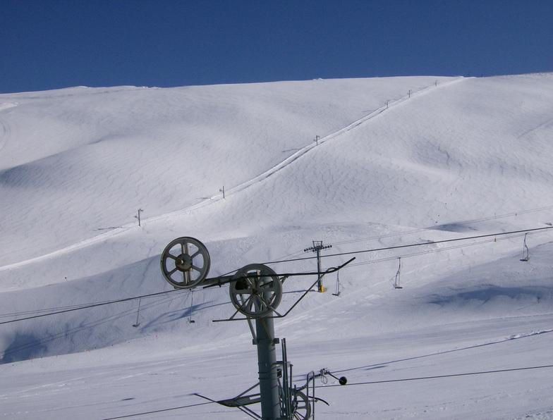 Powder Day, Mount Parnassos
