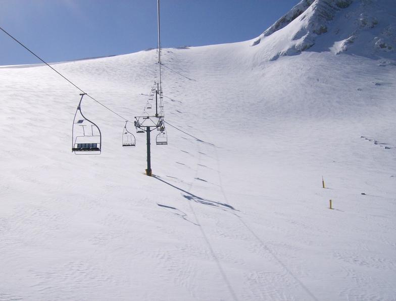 First Ride, Mount Parnassos