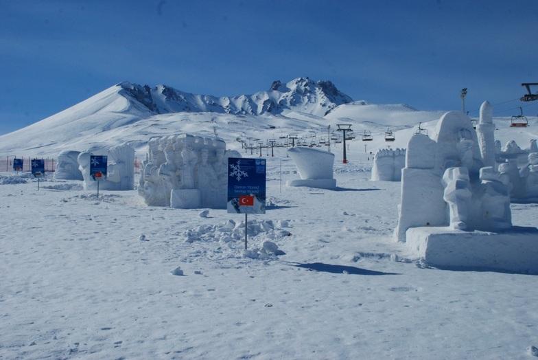Mt erciyes festival, Erciyes Ski Resort