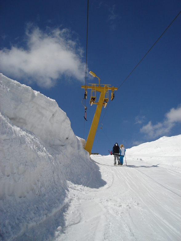 high snow, Drahobrat