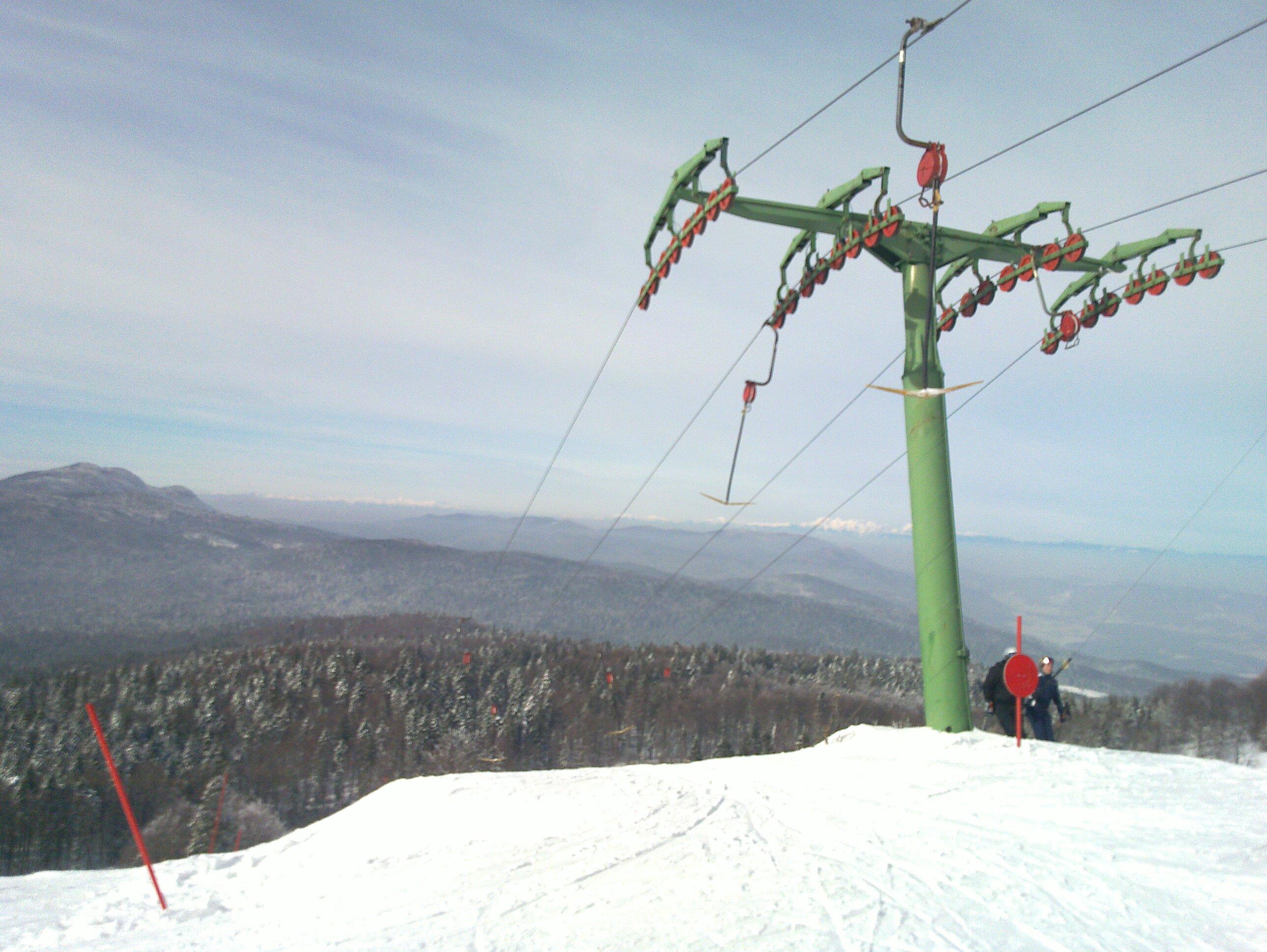 Peak, Sc Gače
