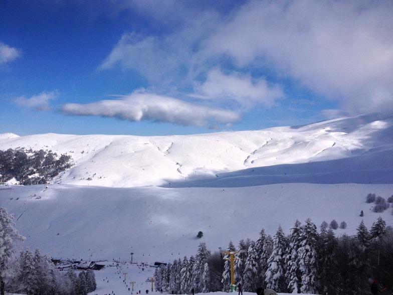 Panorama, Uludağ