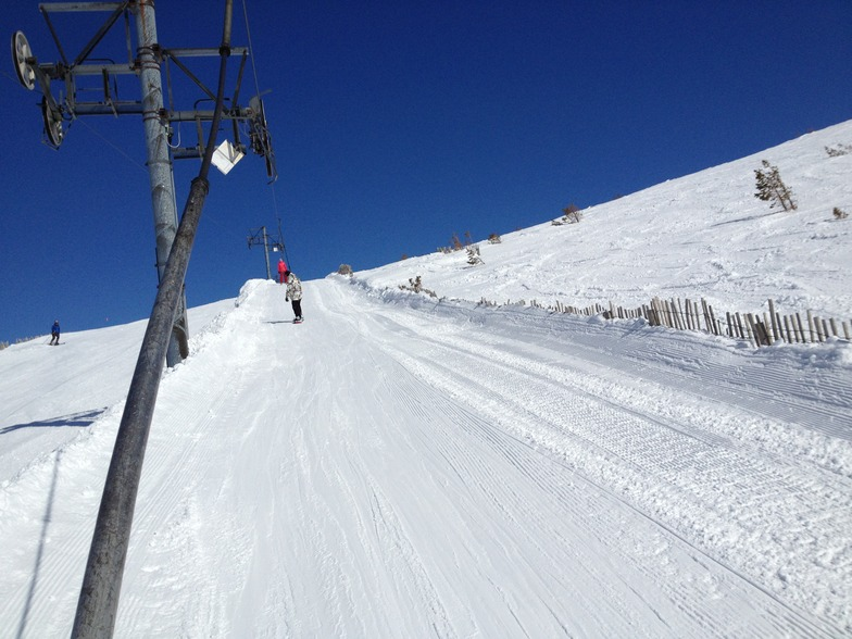 30th March 2013, Cairngorm
