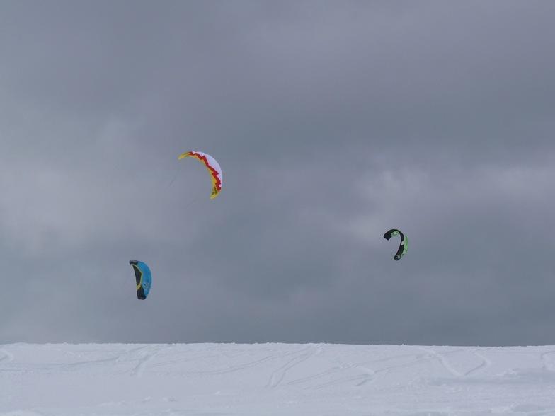 Kites, Passo Rolle