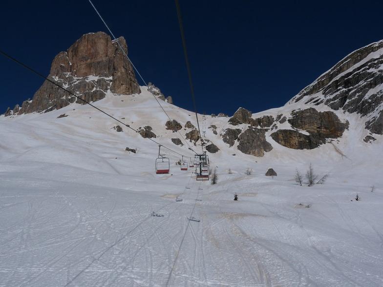 Empty slopes, empty chairs, Cortina