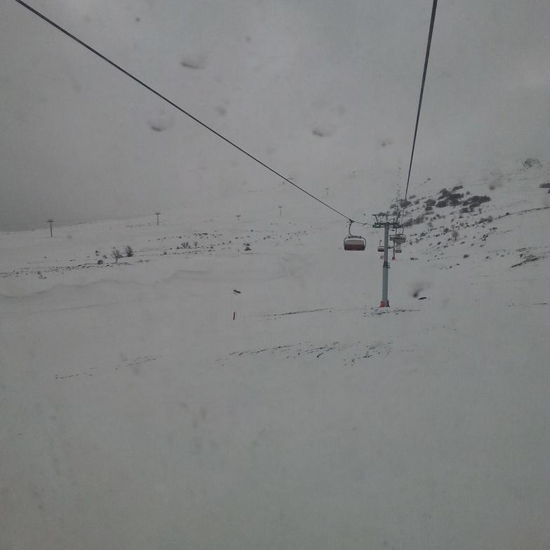 EROL TEMİZÖZ, Yildiz Ski Resort