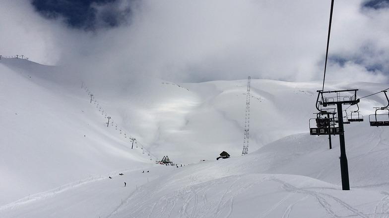 Baby Slope, Mzaar Ski Resort