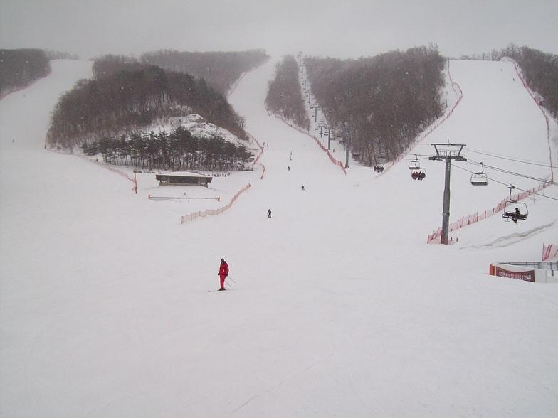 PyeongChang-Yongpyong snow