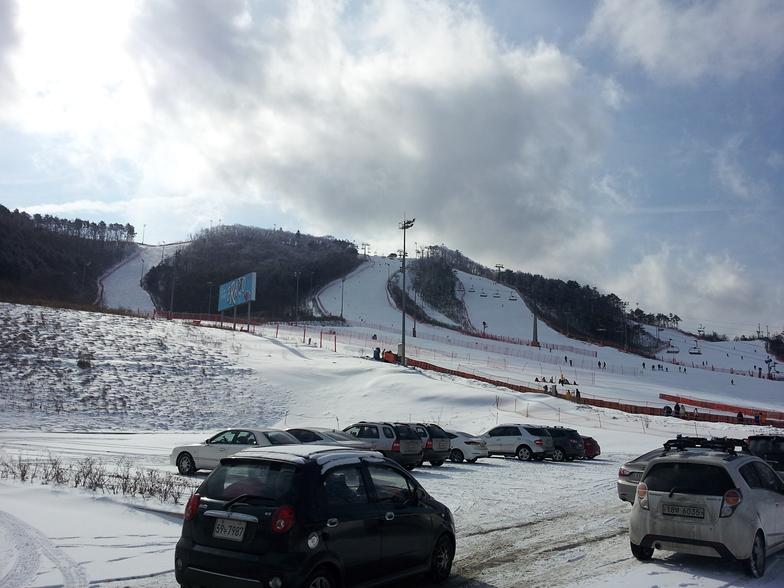Pyeongchang Alpensia, PyeongChang-Alpensia Ski Resort