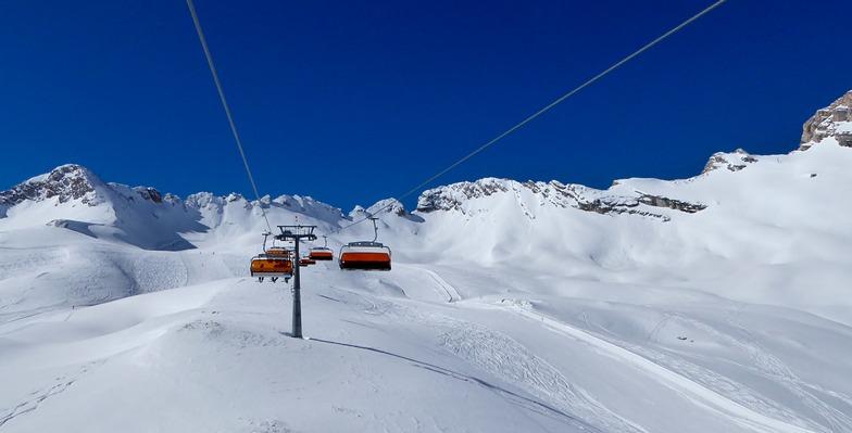 PERFECT DAY, Garmisch-Partenkirchen-Zugspitze