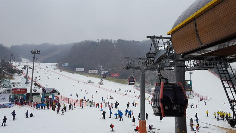 Vivaldi Park, Vivaldi Ski Park World