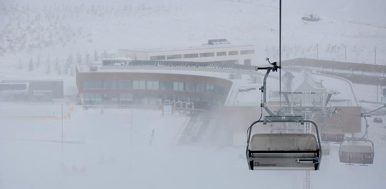 Ski lifts, Shahdag Mountain Resort