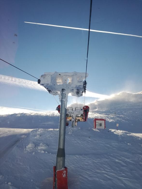 Temizöz, Yildiz Ski Resort