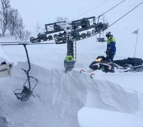 Riksgränsen Ski Resort by: Snow Forecast Admin