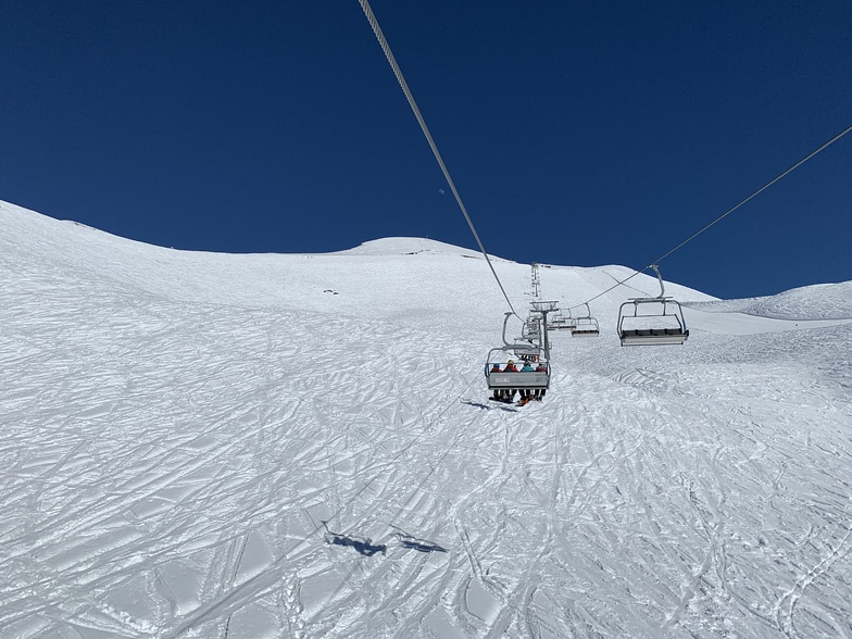 a beautiful day in the mountains, Rosa Khutor