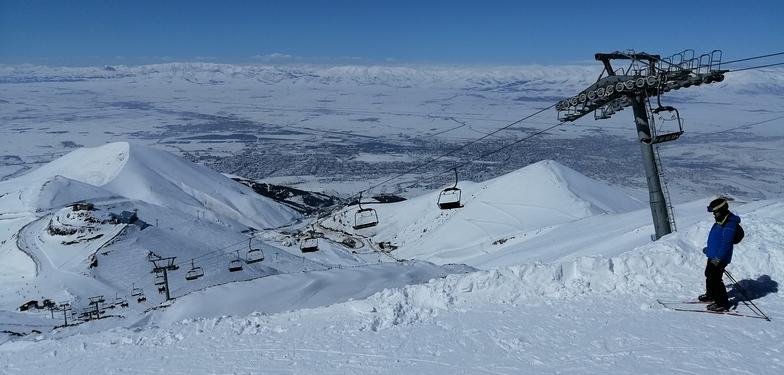 EJDER 3200, Mt Palandöken