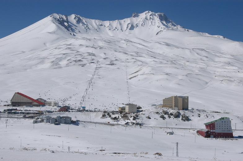 erciyes, Erciyes Ski Resort